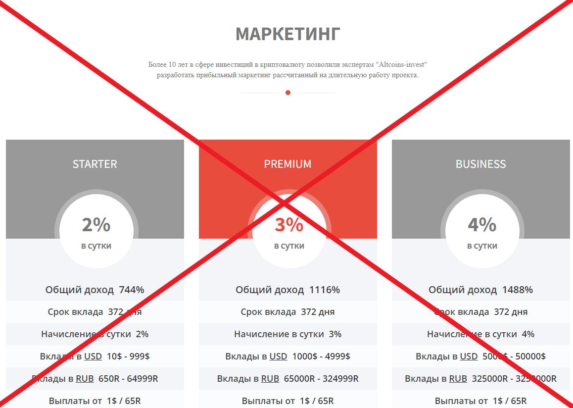 Altcoins invest - обзор и отзывы о altcoins-invest.biz