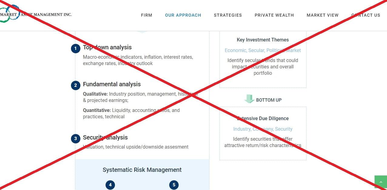 Marret Management - реальные отзывы о брокере marret.com. Развод?