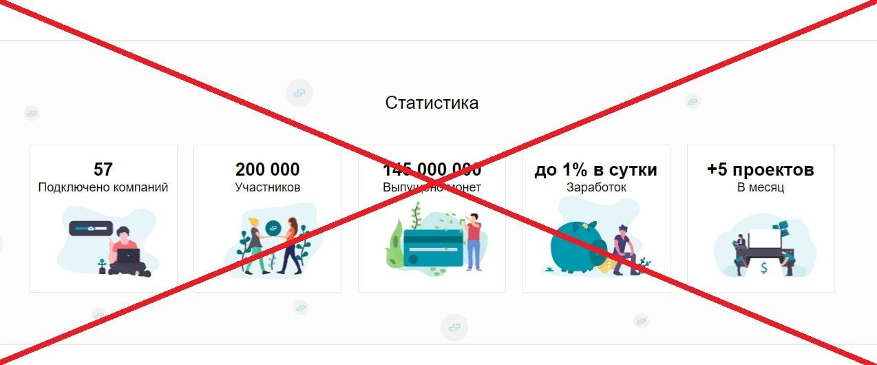 Diplex Group (DiplexCoin) - отзывы и обзор. Развод?