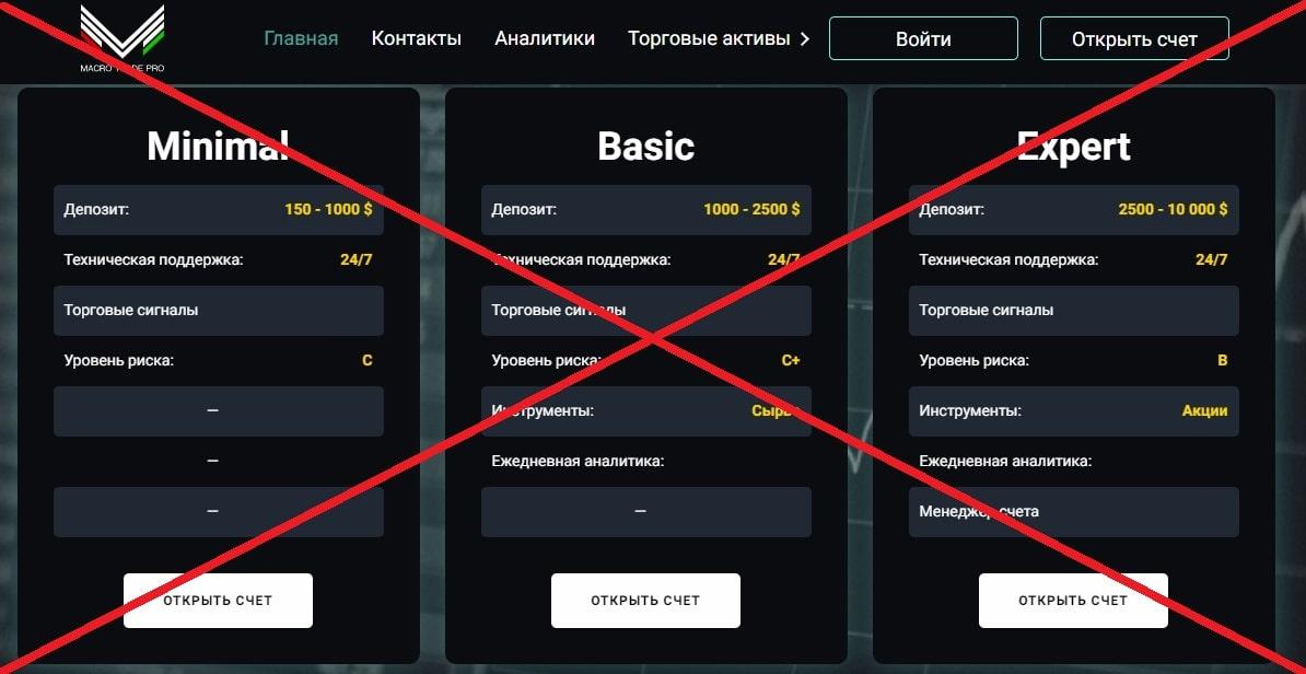 Macro Trade Pro (mctrader.pro) - отзывы и проверка брокера